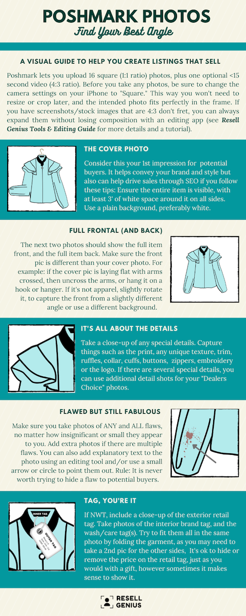 infographic-create-listing-photos-the-sell